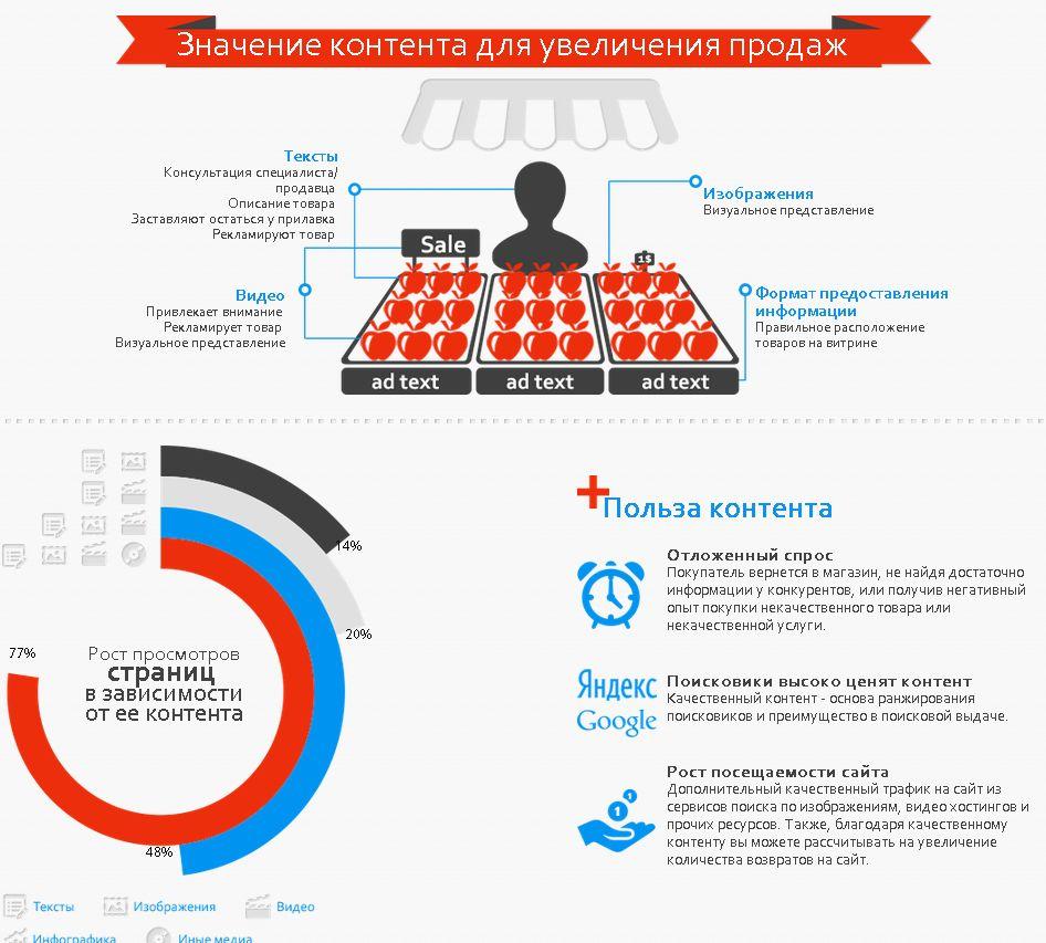 Продвижение сайтов яндекс perfectseo ru продвижение сайта в поисковых системах петербург